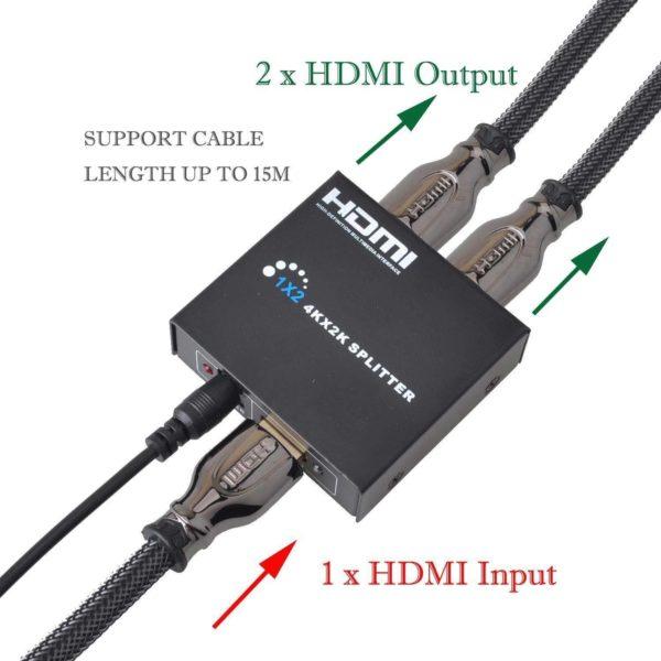 HDMI Spliter for rent in Colombo, Sri Lanka.